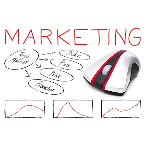 Marketing, Advertising and Public Relations